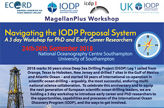 MagellanPlus Workshop: Navigating the IODP Proposal System