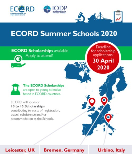 Get an ECORD Scholarships 2020